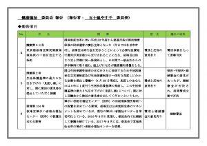 健康福祉2委員会報告用レジュメのサムネイル