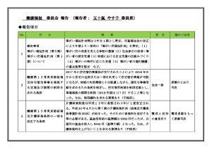 健康福祉委員会報告用レジュメのサムネイル